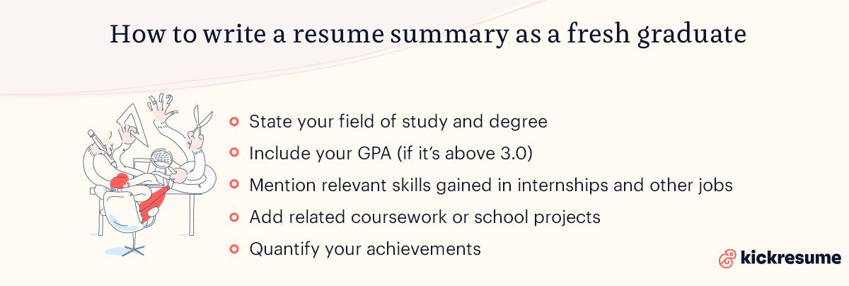 how to write a resume summary as fresh graduate