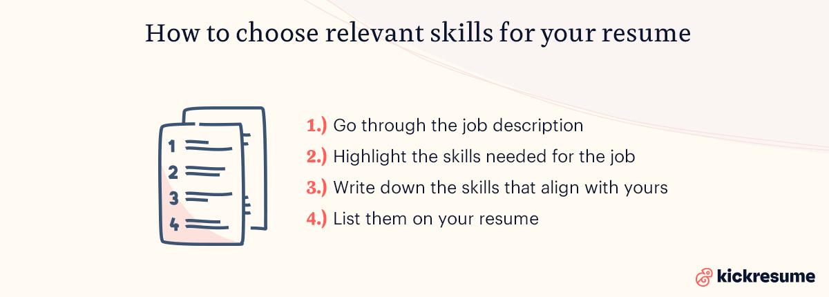 what skills to put on resume