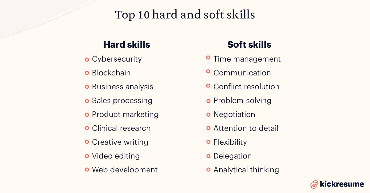 best skills to put on resume